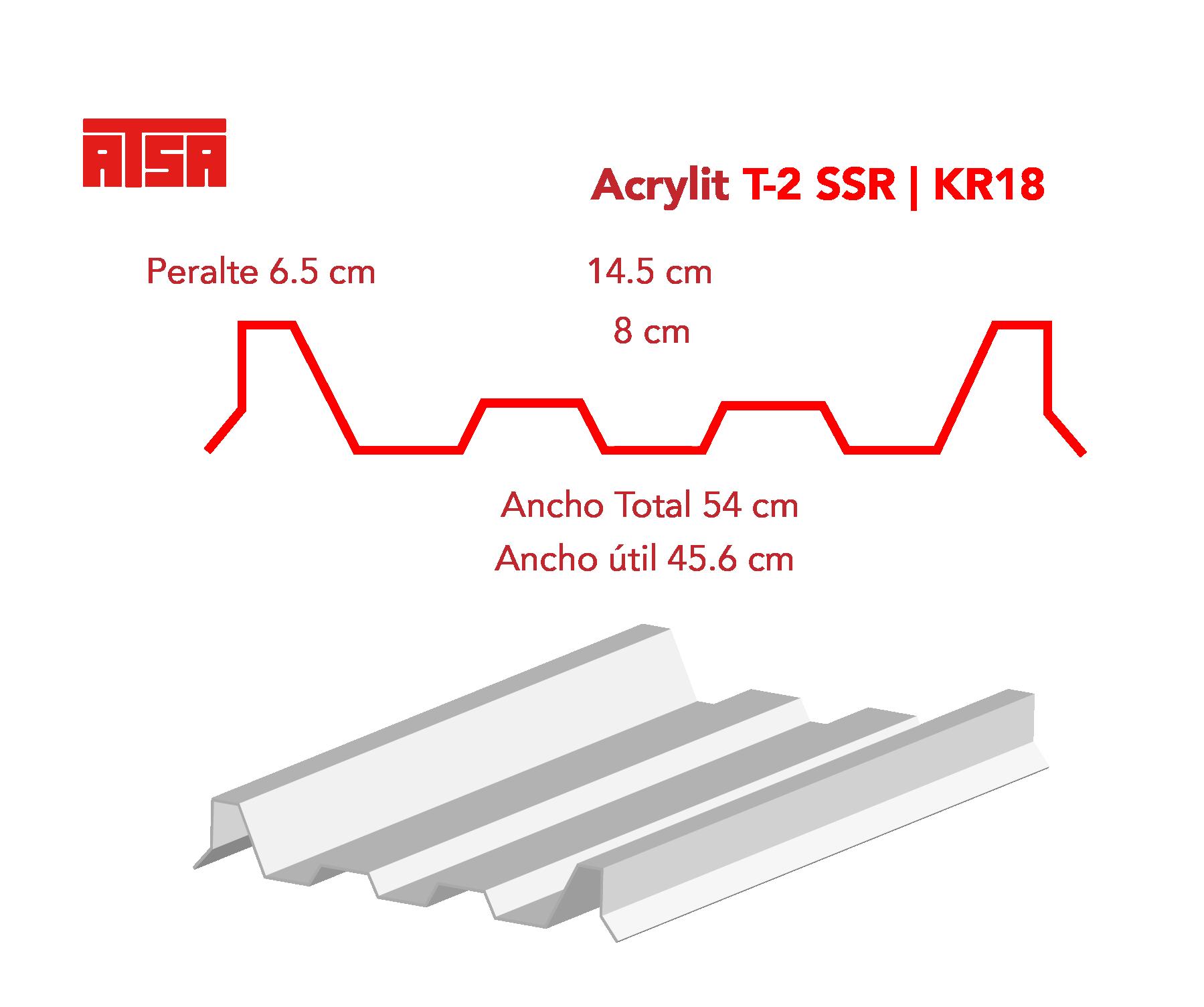 Medidas de la lámina acrylit t-2 SSR traslúcida
