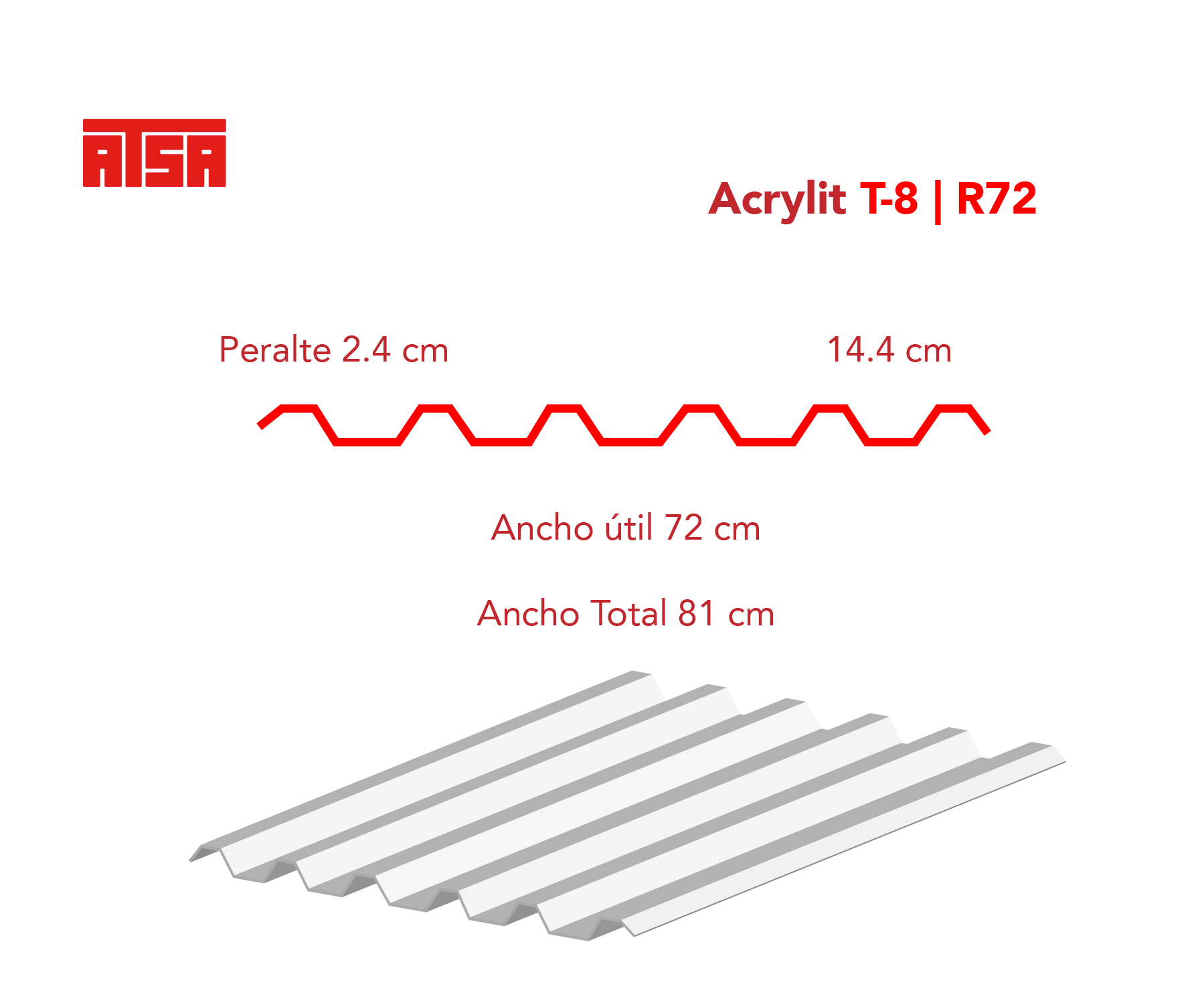 Medidas de la lámina acrylit t-8 traslúcida