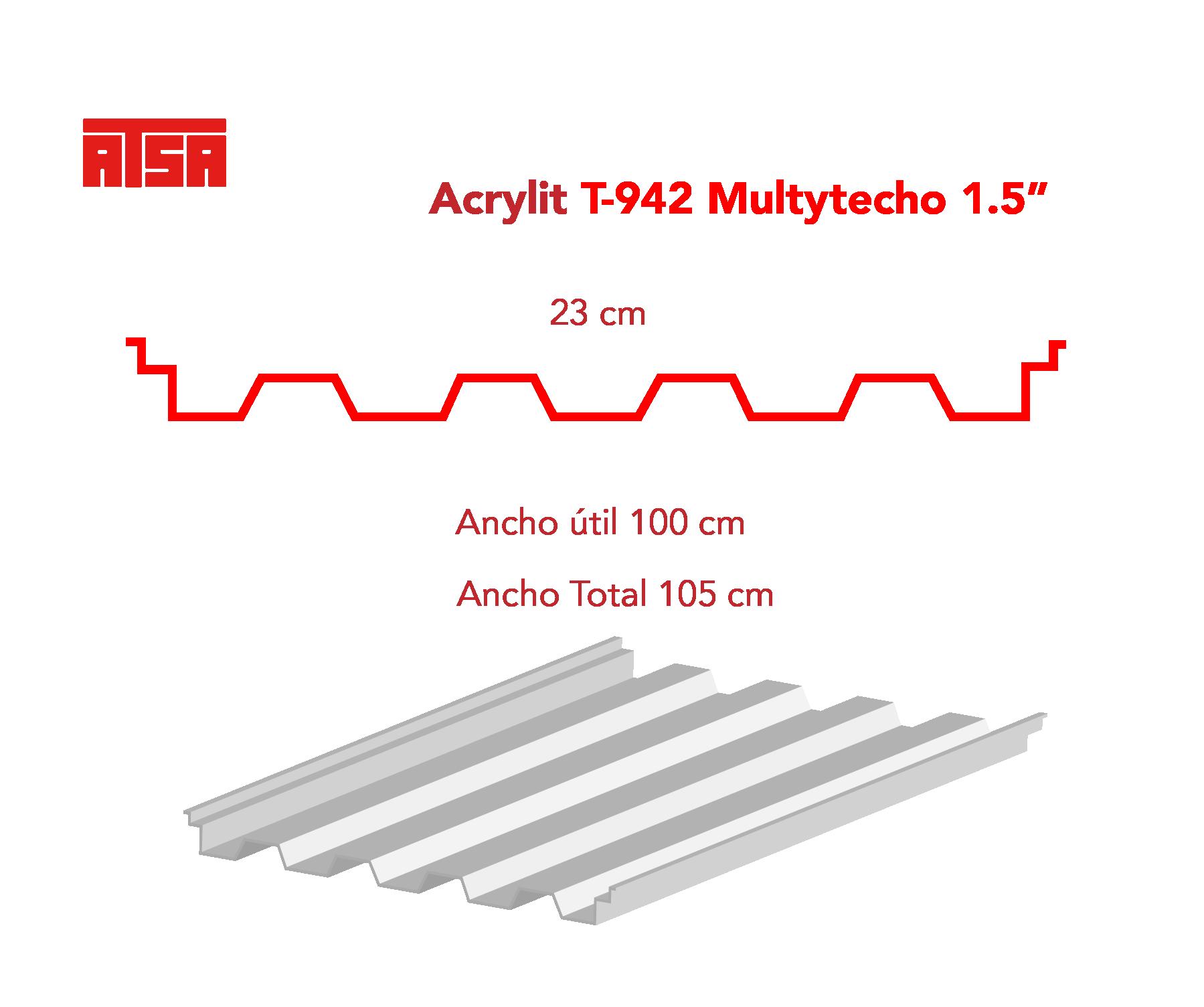 Medidas de la lámina acrylit g10 traslúcida