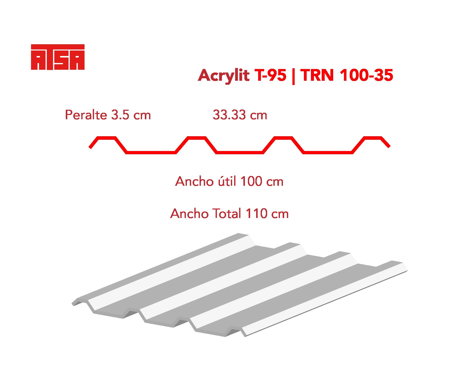 Medidas de la lámina acrylit-t95 traslúcida