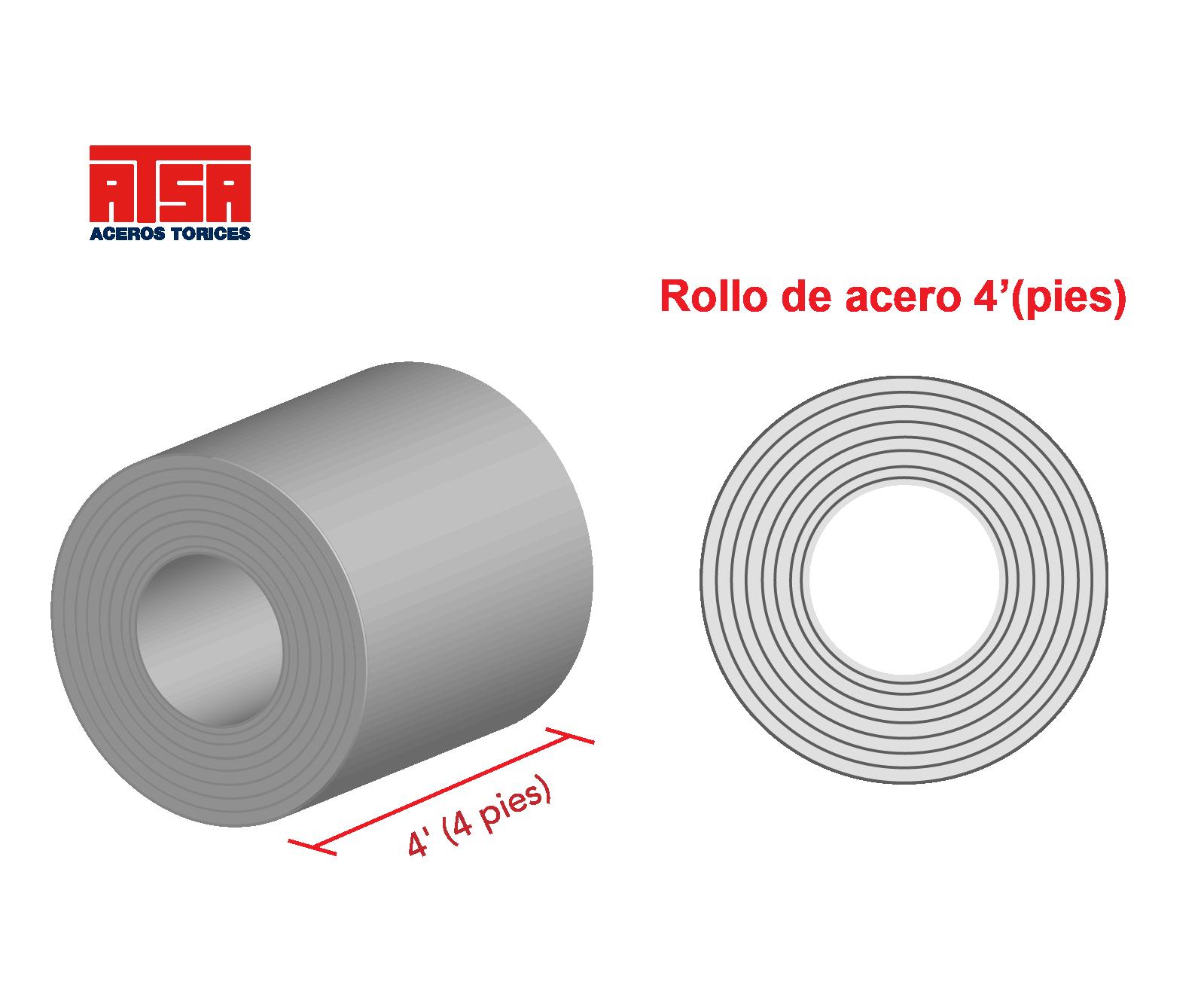 medidas-de-lamina-en-rollo-4-pies-aceros-atsa