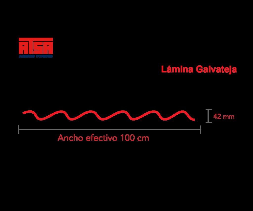 medidas-lamina-galvateja-de-aceros-atsa