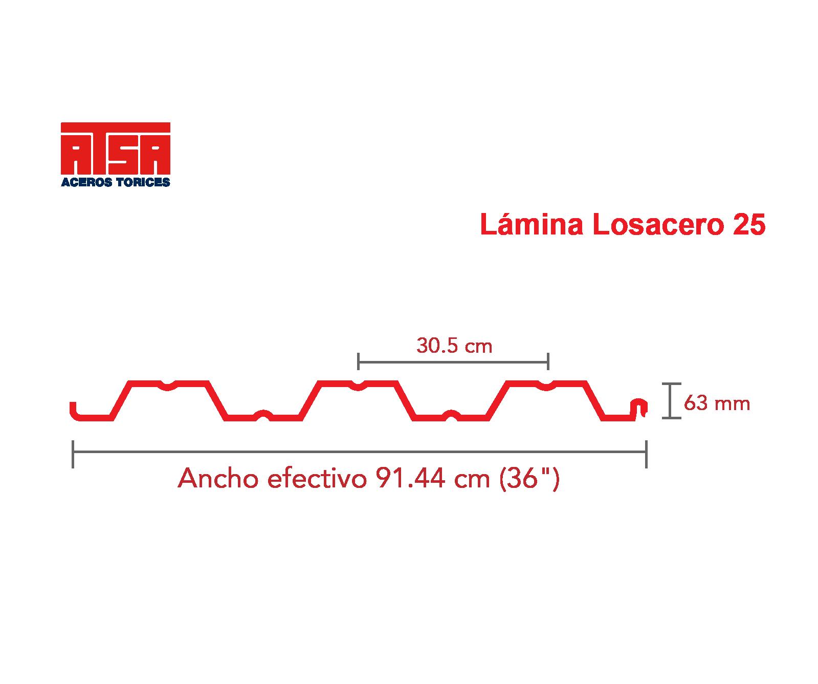 medidas-lamina-losacero-25-de-aceros-atsa