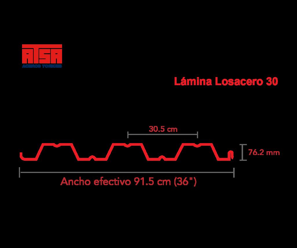 medidas-lamina-losacero-30-de-aceros-atsa