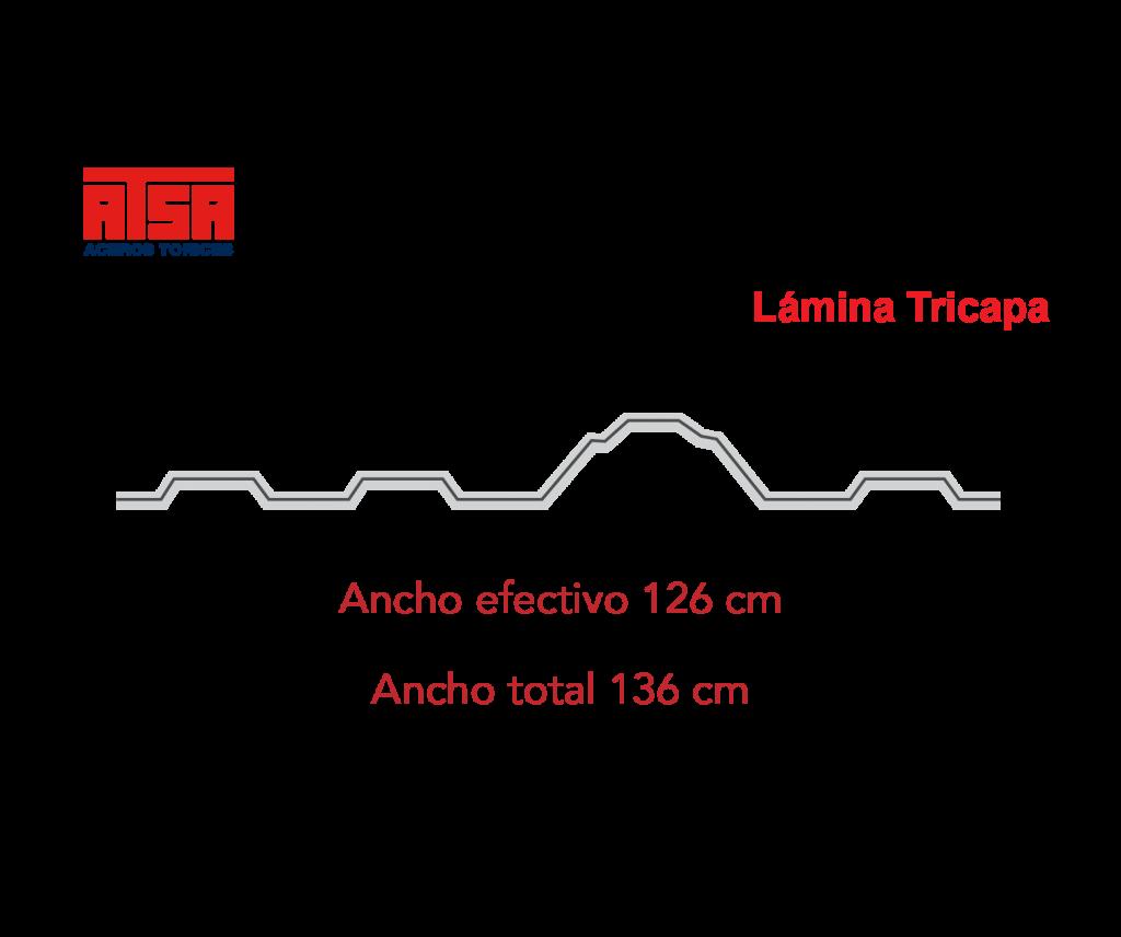 medidas-lamina-tricapa-atsa