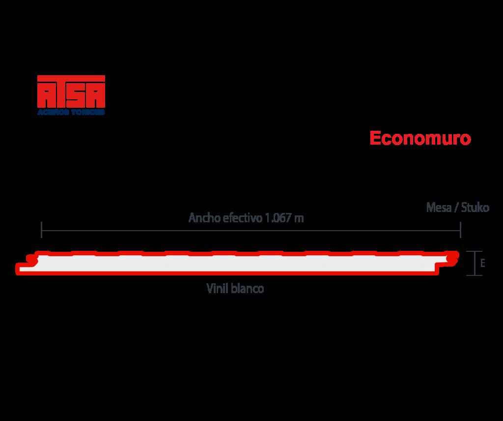 medidas-panel-economuro-atsa