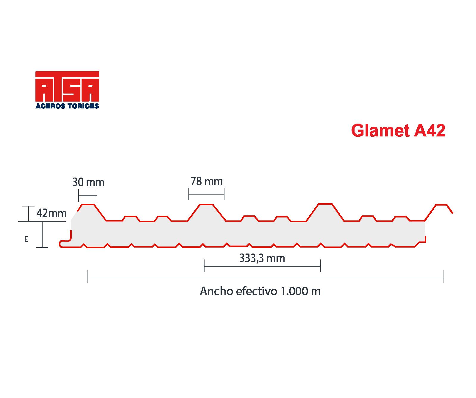 medidas-panel-glamet-a42-atsa