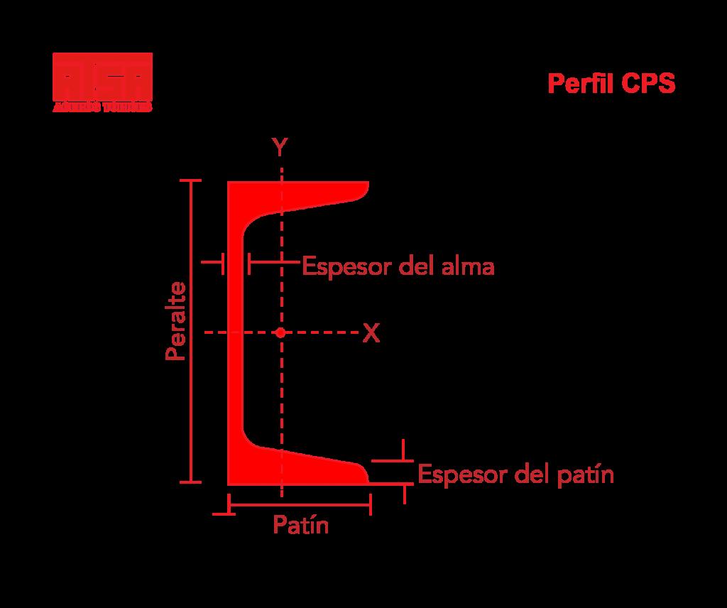 medidas-perfil-estructural-cps