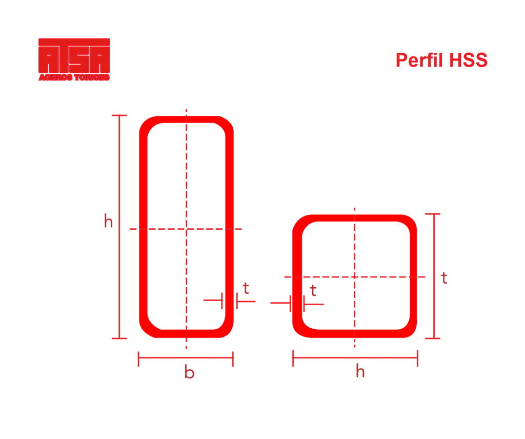medidas-perfil-estructural-hss