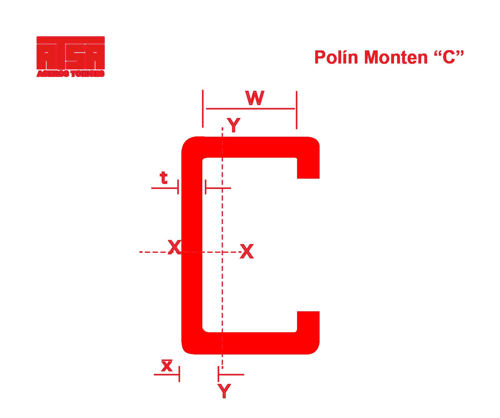 medidas-perfil-estructural-monten-c