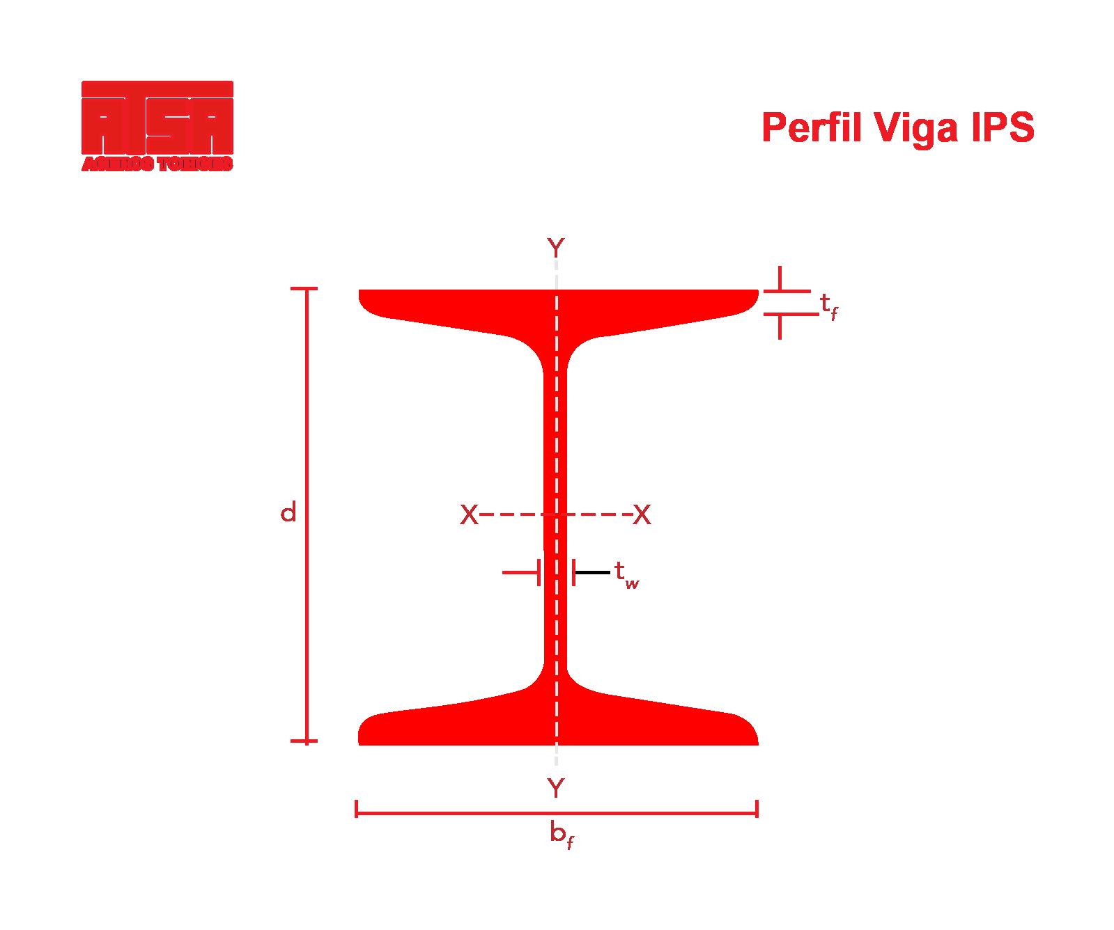 medidas-perfil-estructural-viga-ips