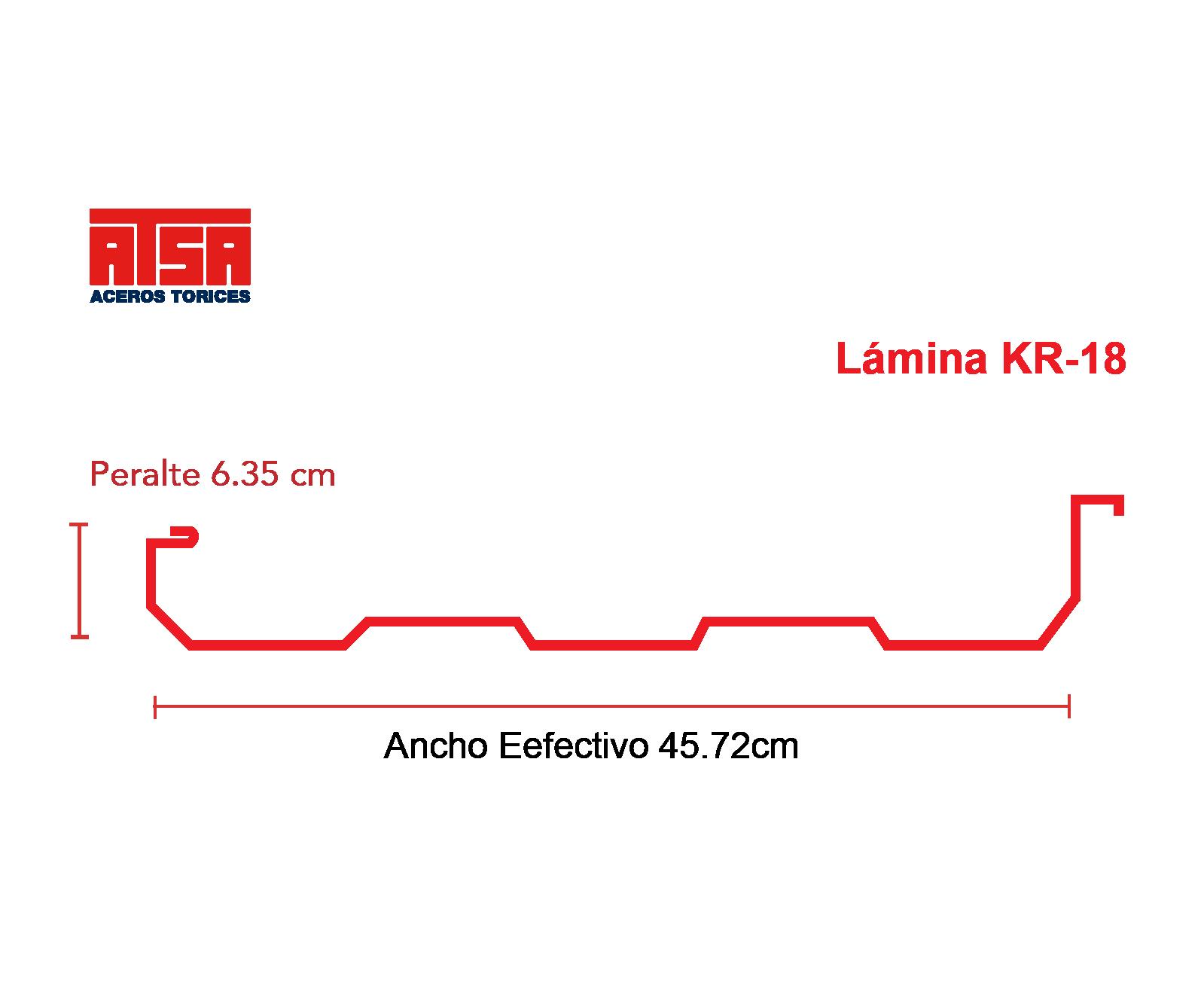 medidas-perfil-kr18-lamina-de-aceros-atsa-01