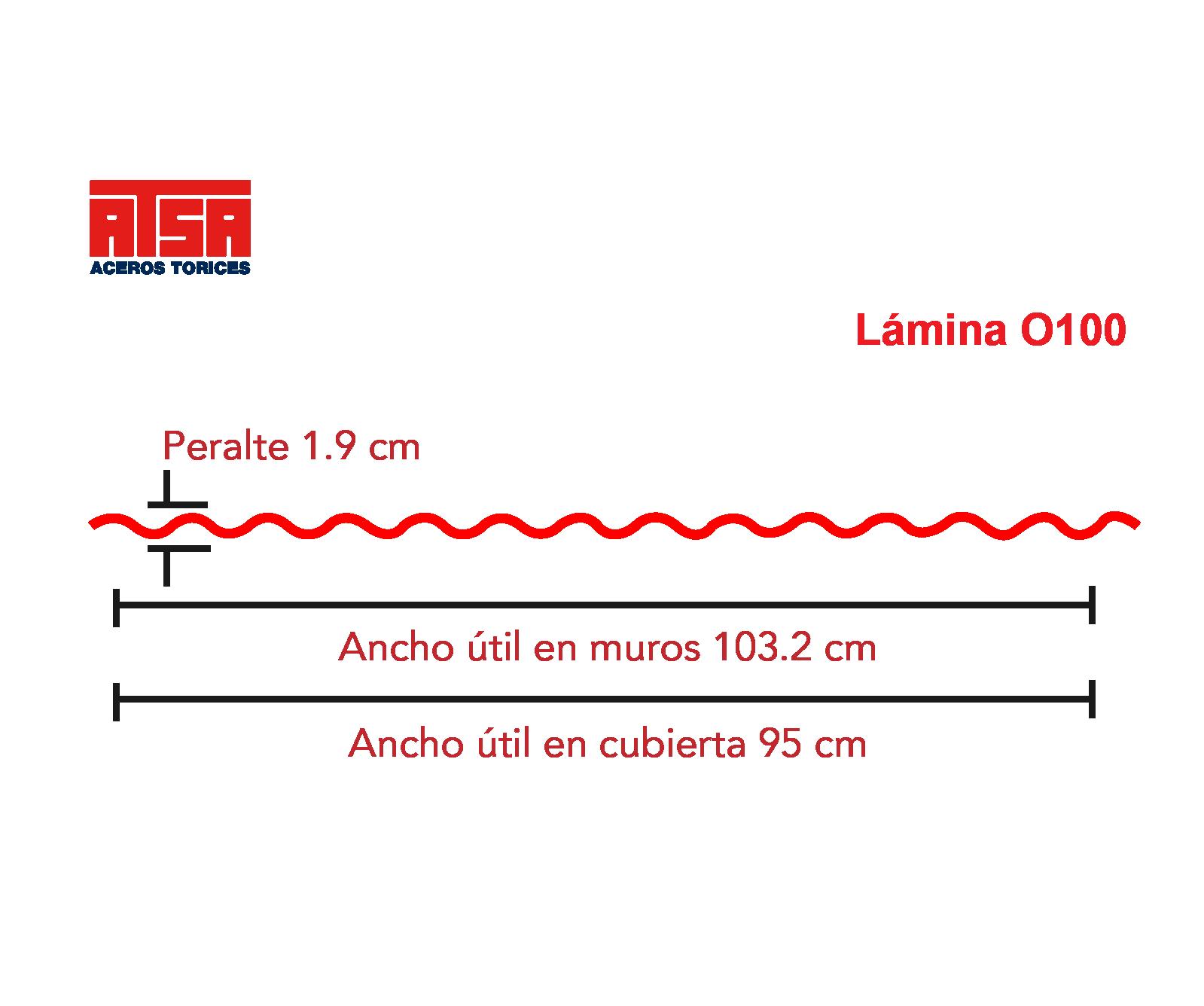medidas-perfil-o100-lamina-de-aceros-atsa