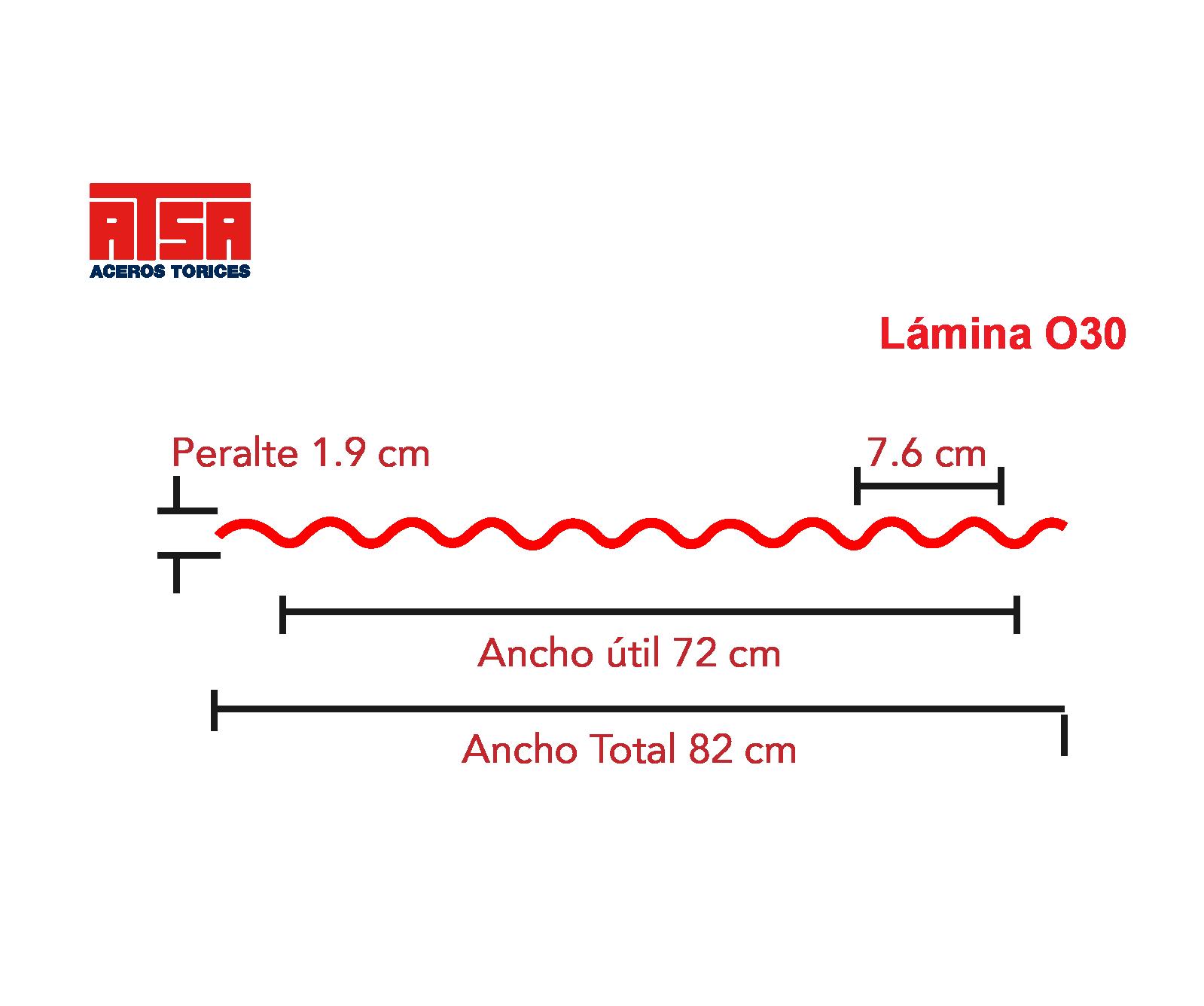 medidas-perfil-o30-lamina-de-aceros-atsa