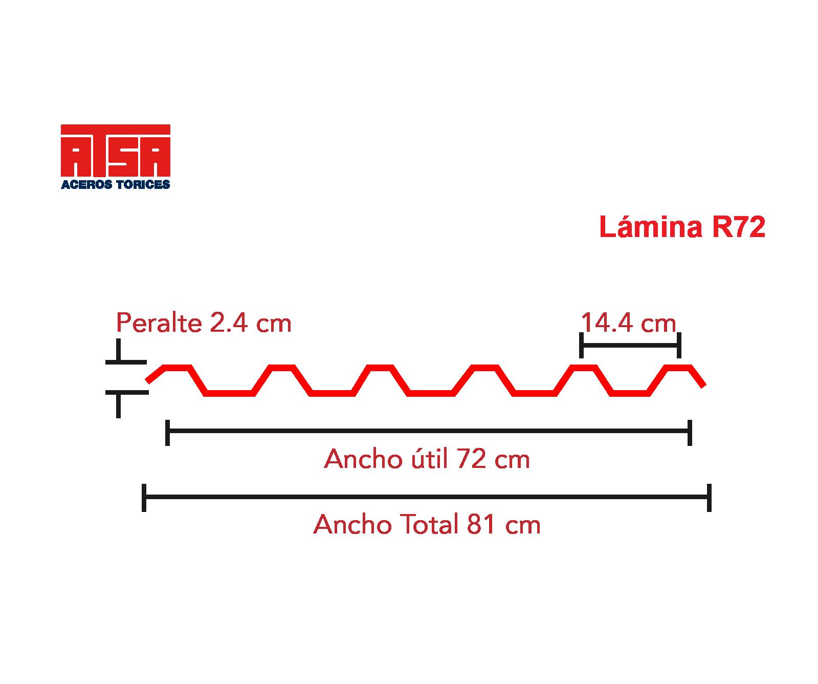 medidas-perfil-r72-lamina-de-aceros-atsa