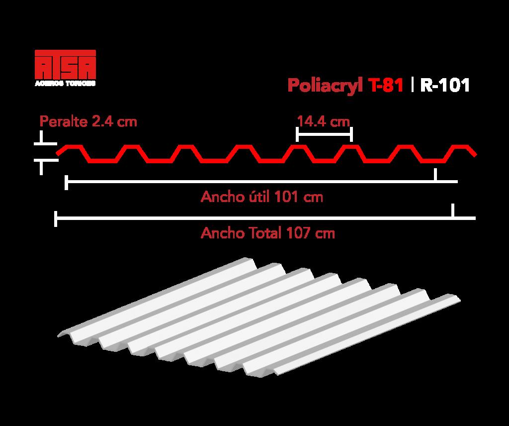 medidas-poliacril-g5-1
