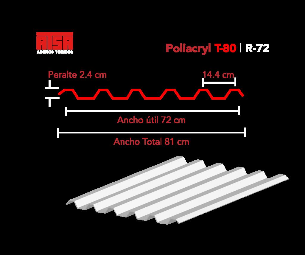 medidas-poliacril-g5-2