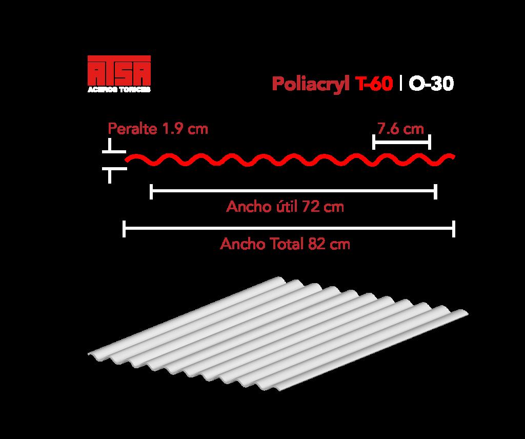 medidas-poliacril-g5-3