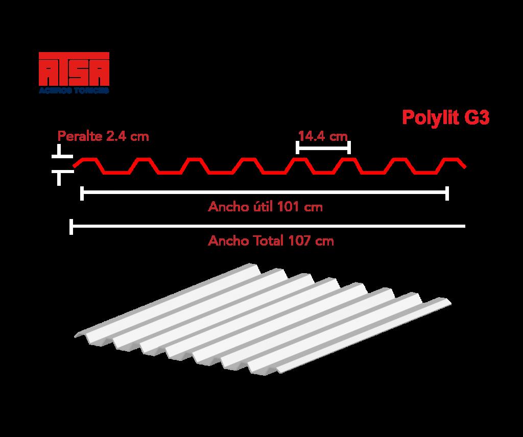 medidas-polylit-g3-1