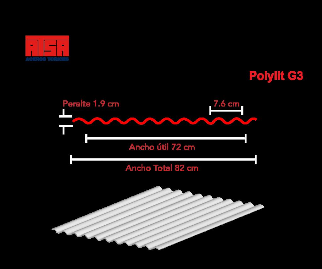 medidas-polylit-g3-3