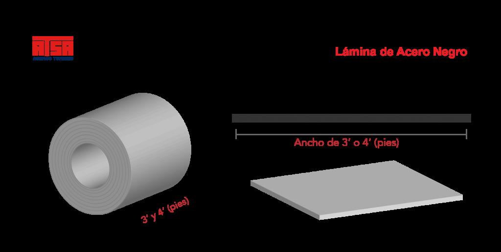 medidas-rollo-y-hoja-acero-negro-atsa