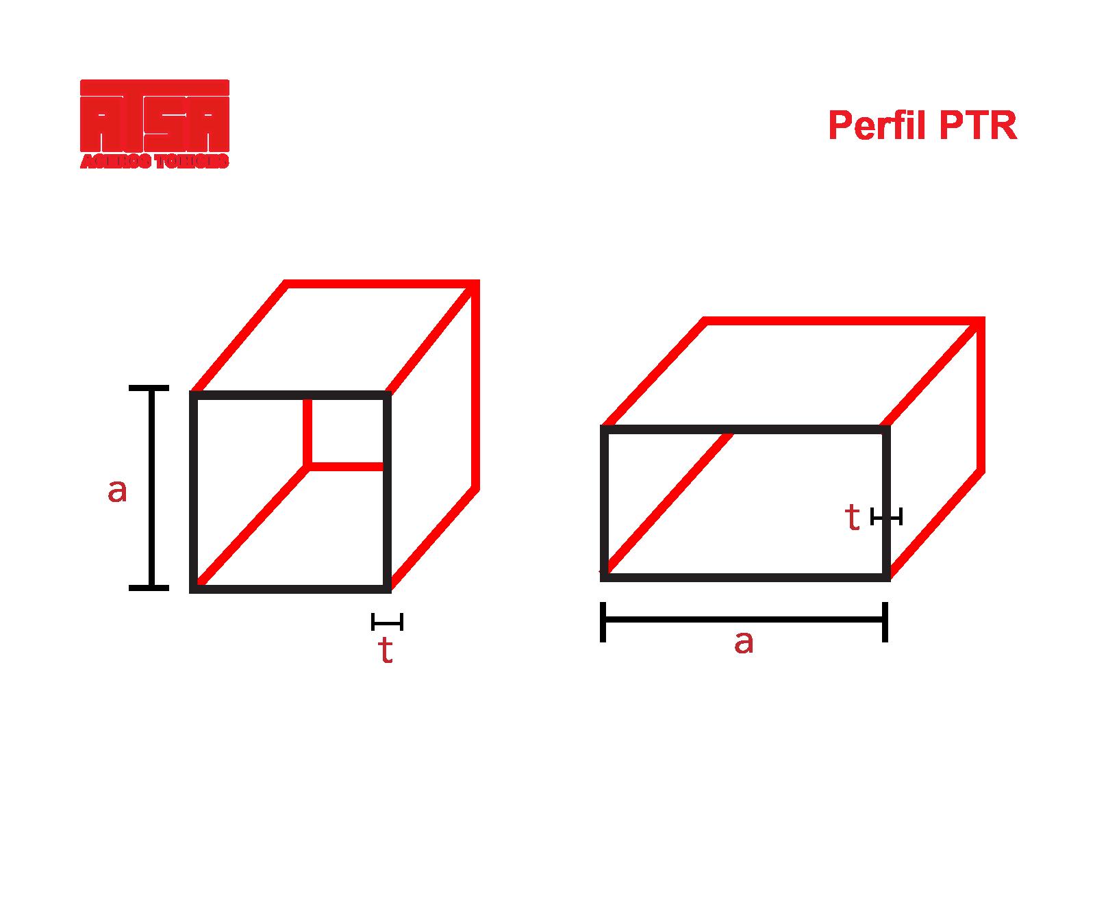 medidas-ptr-atsa